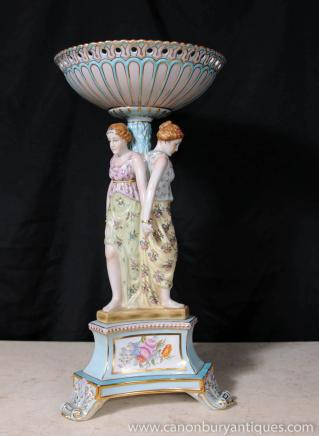Dresden Porcelain Maiden Comport Dish on Stand German Pottery