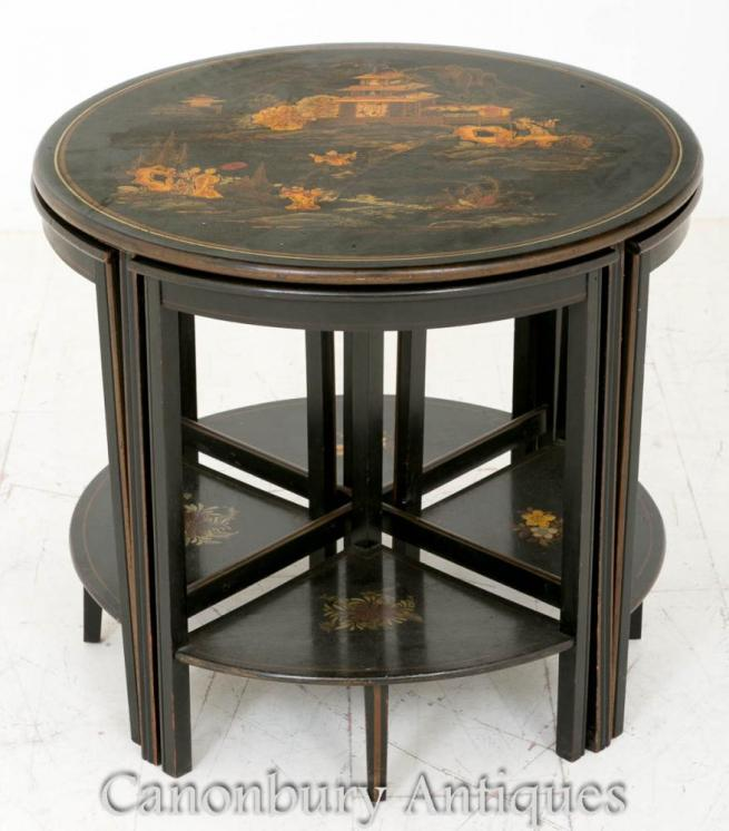 Antique Circular Chinoiserie Nest of Tables Sides 1890