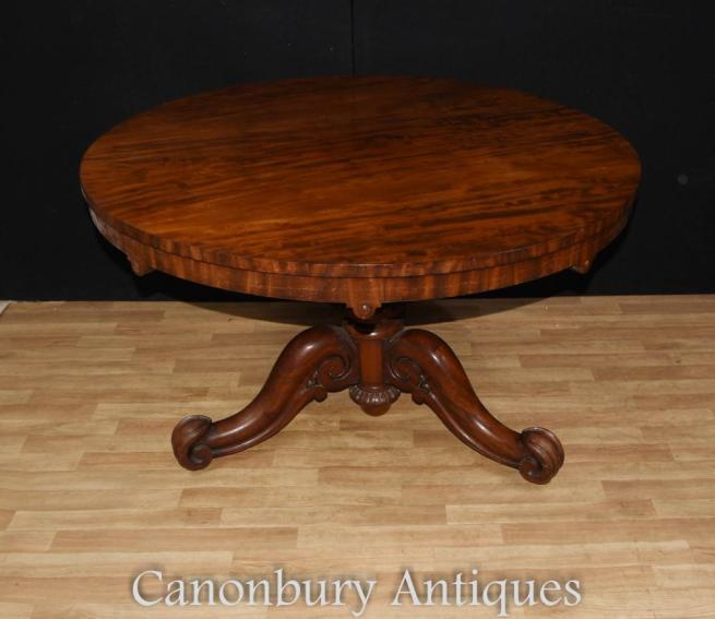 Victorian Round Centre Table Mahogany Dining